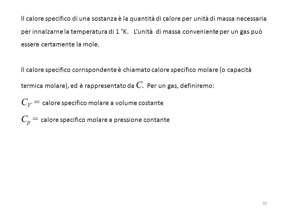 CV = calore specifico molare a volume costante