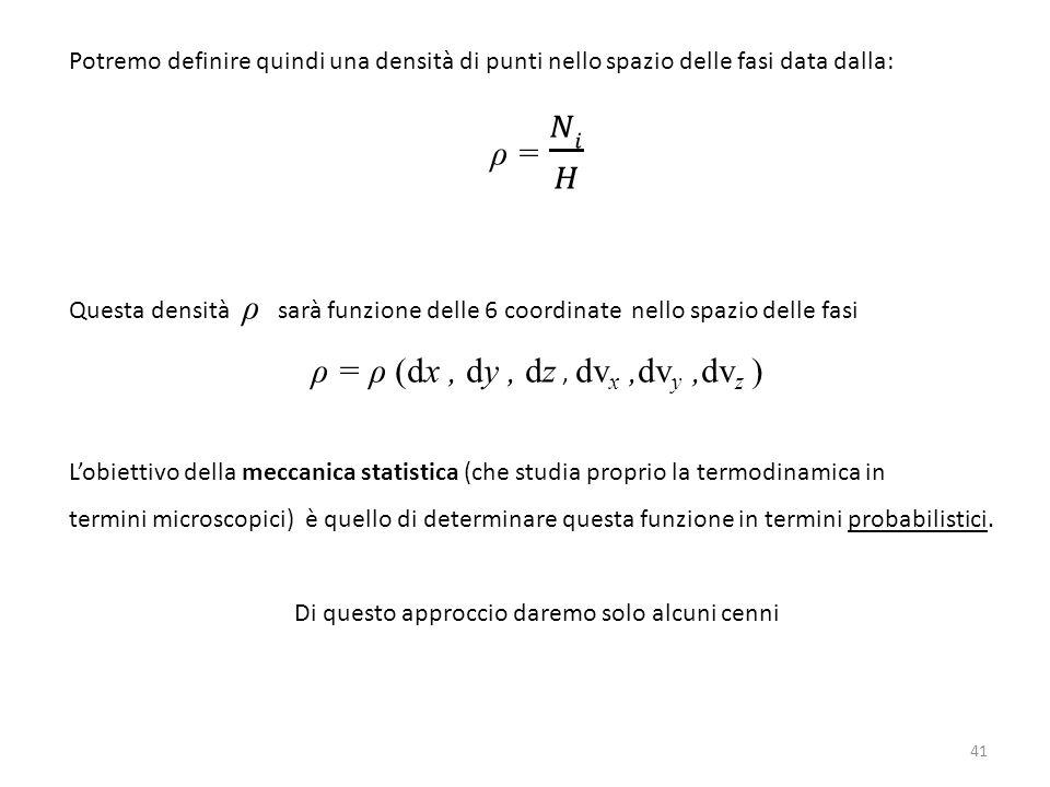 ρ = ρ (dx , dy , dz , dvx ,dvy ,dvz )