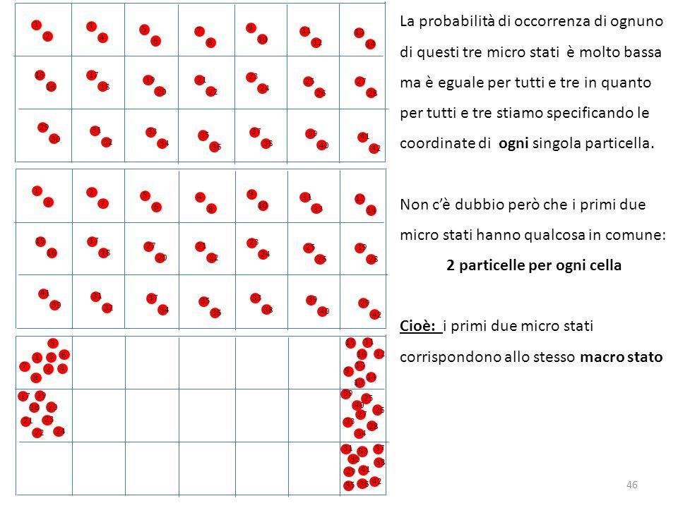 2 particelle per ogni cella