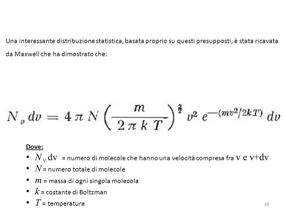 N = numero totale di molecole m = massa di ogni singola molecola