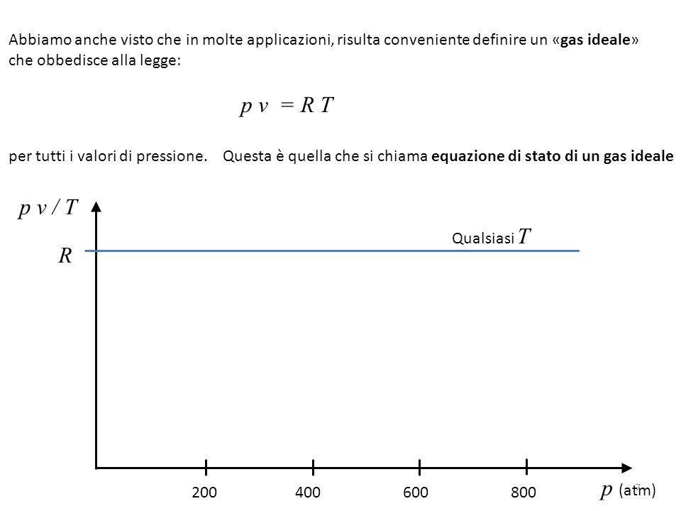 Abbiamo anche visto che in molte applicazioni, risulta conveniente definire un «gas ideale»