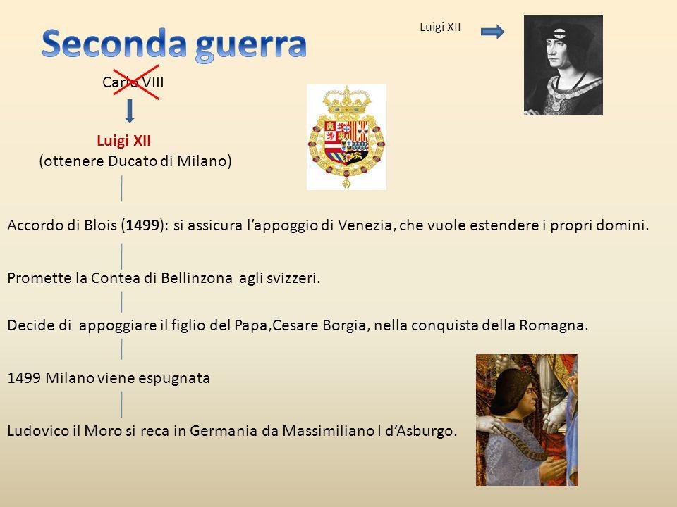 Seconda guerra Carlo VIII Luigi XII (ottenere Ducato di Milano)