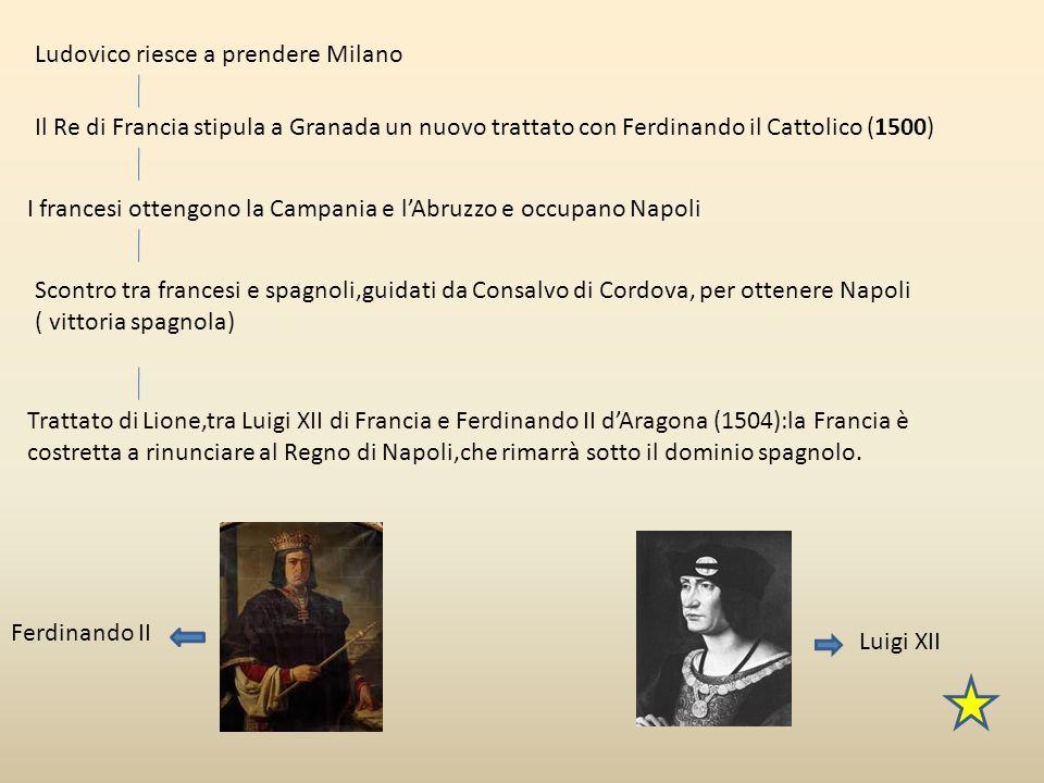 Ludovico riesce a prendere Milano