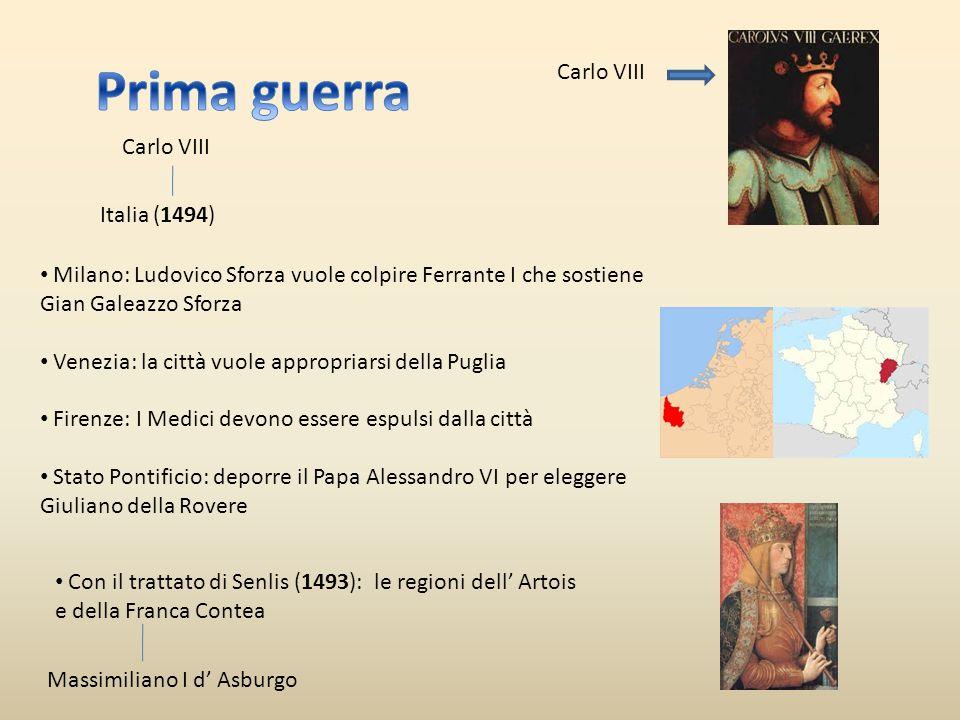 Prima guerra Carlo VIII Carlo VIII Italia (1494)