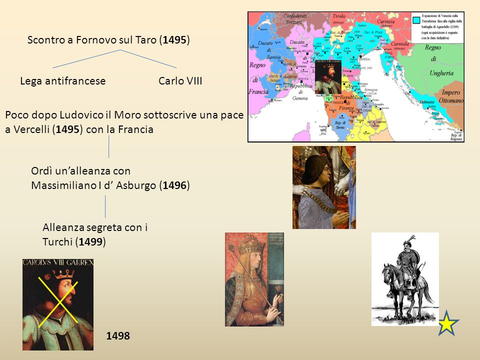 Scontro a Fornovo sul Taro (1495)