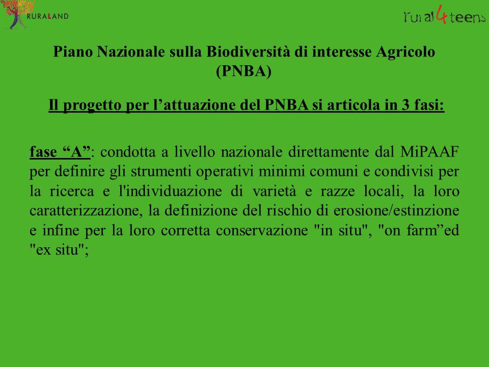Piano Nazionale sulla Biodiversità di interesse Agricolo (PNBA)