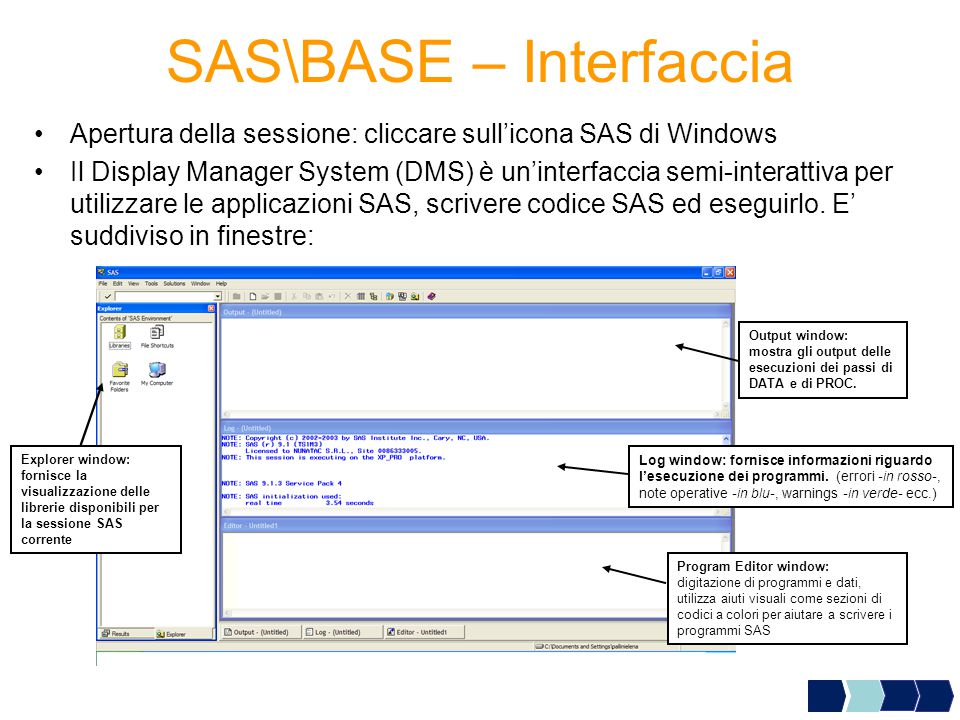 SAS\BASE – Interfaccia