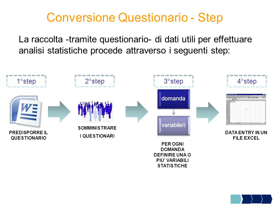 Conversione Questionario - Step
