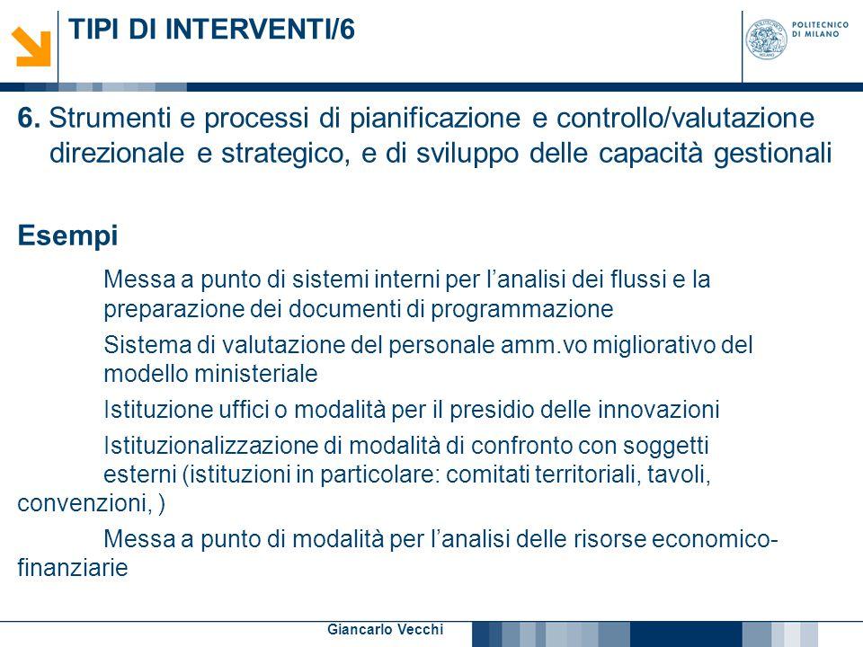 Piani strategici di ufficio per organizzare i futuri interventi
