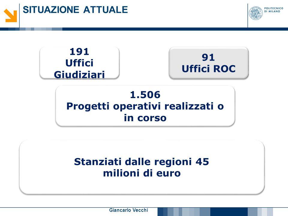 Progetti operativi realizzati o in corso Stanziati dalle regioni 45