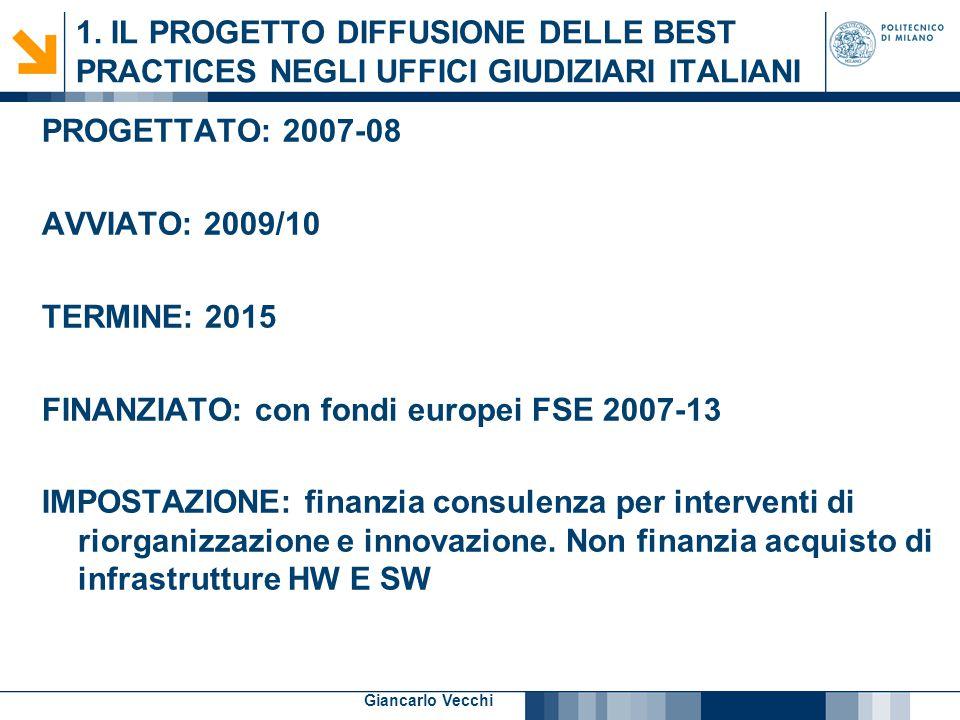 FINANZIATO: con fondi europei FSE 2007-13