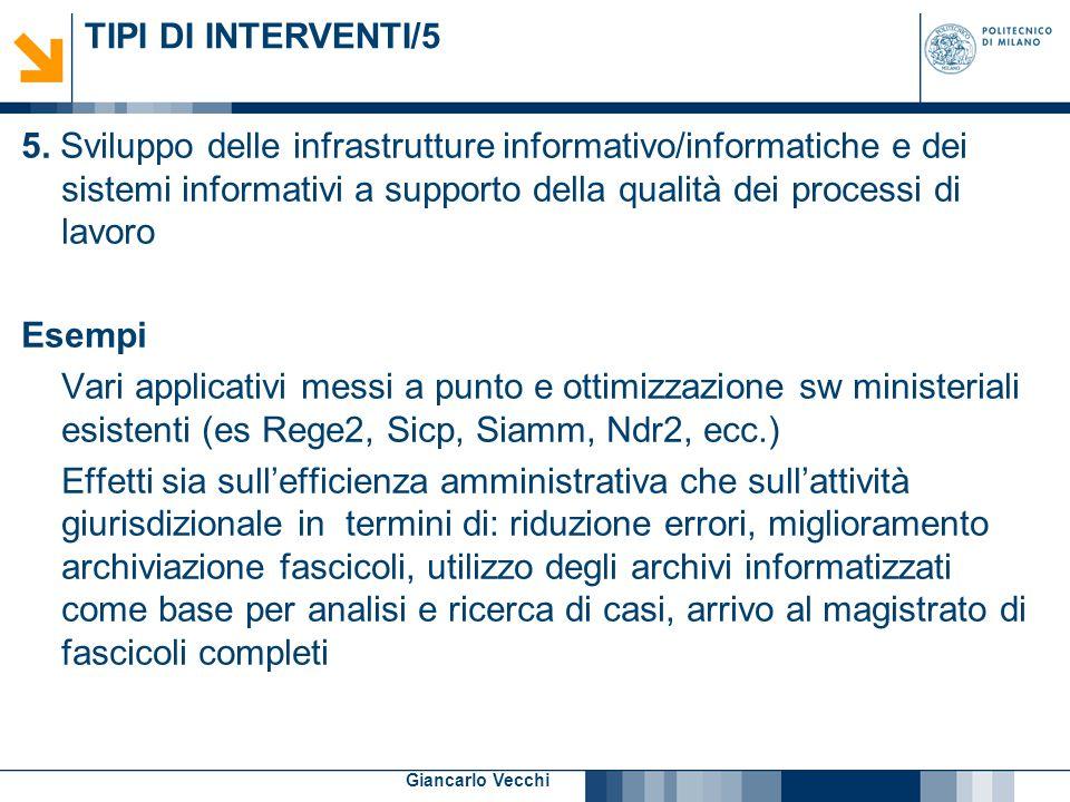 TIPI DI INTERVENTI/5