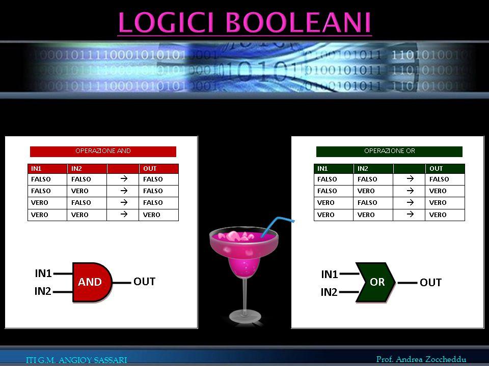 LOGICI BOOLEANI