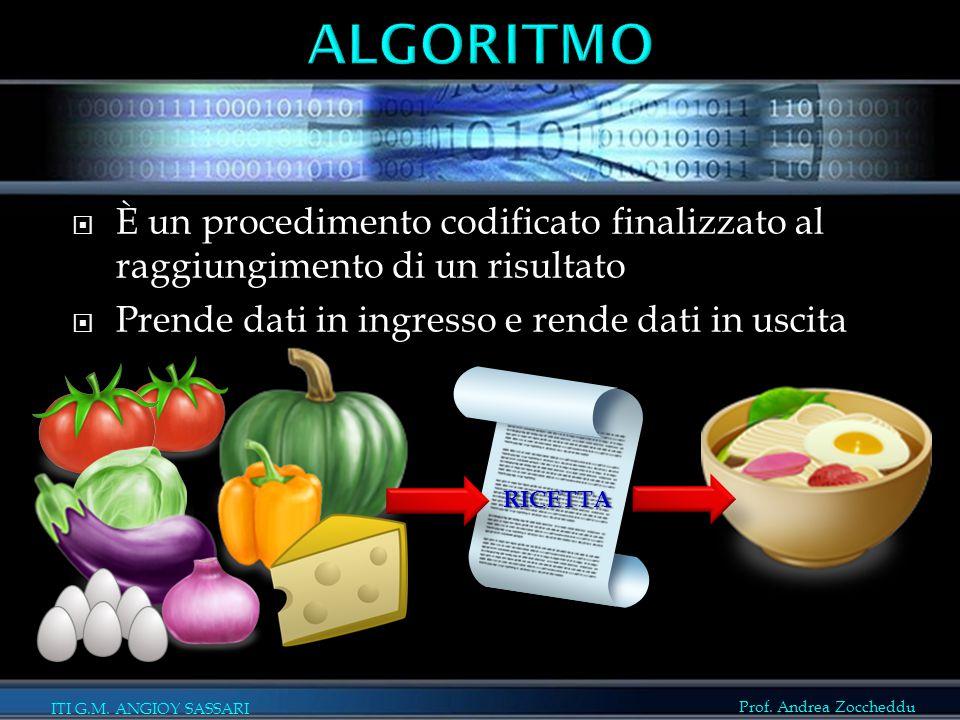 ALGORITMO È un procedimento codificato finalizzato al raggiungimento di un risultato. Prende dati in ingresso e rende dati in uscita.