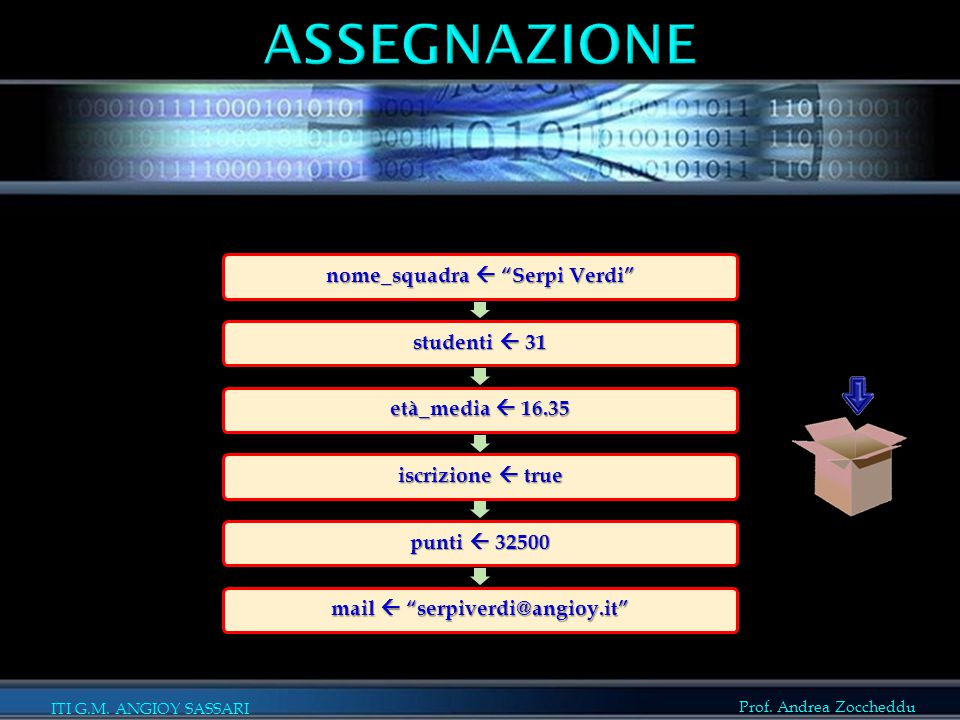nome_squadra  Serpi Verdi mail  serpiverdi@angioy.it