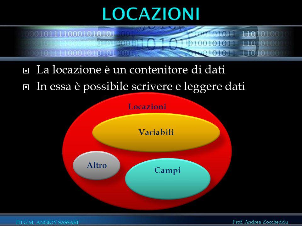 LOCAZIONI La locazione è un contenitore di dati