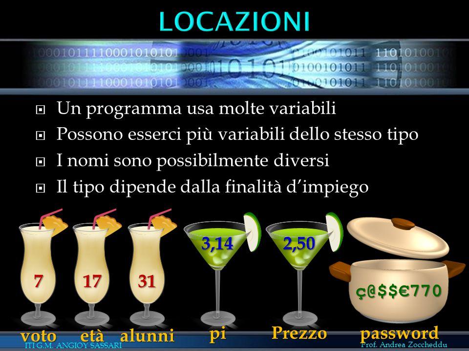 LOCAZIONI Un programma usa molte variabili