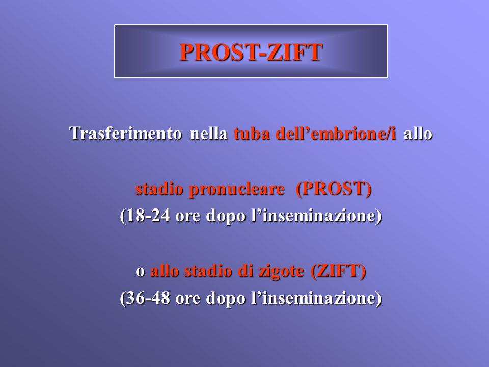 PROST-ZIFT Trasferimento nella tuba dell'embrione/i allo