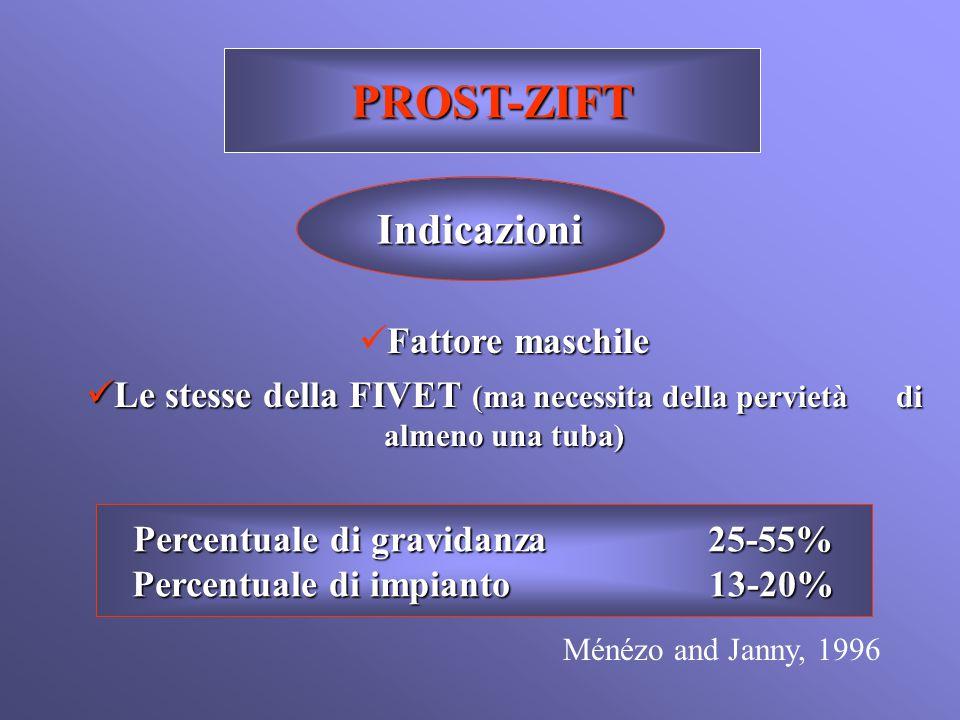 PROST-ZIFT Indicazioni Fattore maschile