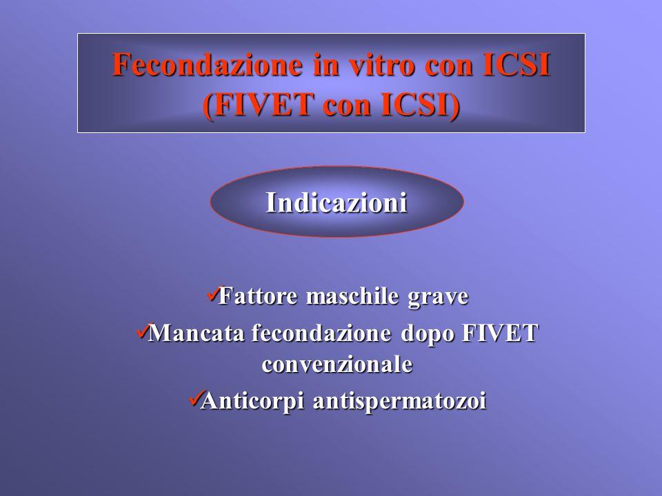 Fecondazione in vitro con ICSI (FIVET con ICSI)