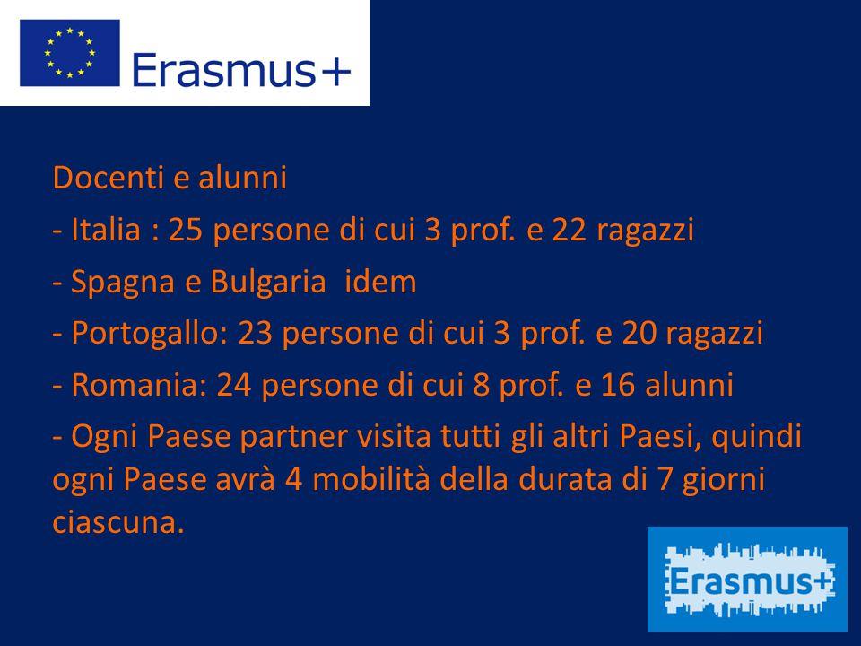 Docenti e alunni - Italia : 25 persone di cui 3 prof. e 22 ragazzi. - Spagna e Bulgaria idem. - Portogallo: 23 persone di cui 3 prof. e 20 ragazzi.