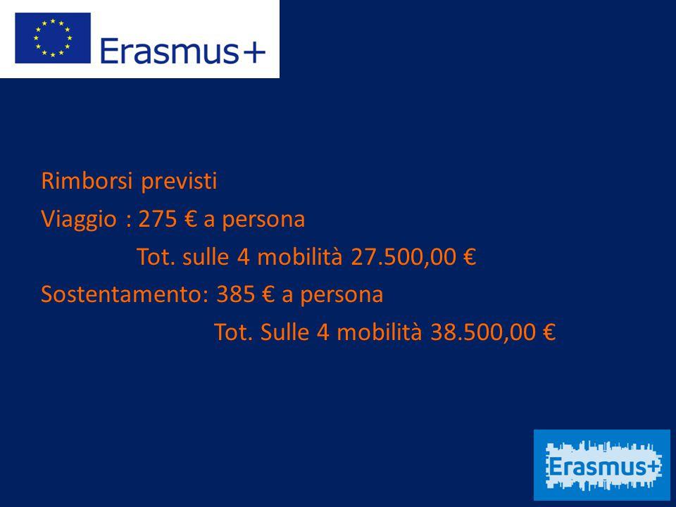 Rimborsi previsti Viaggio : 275 € a persona. Tot. sulle 4 mobilità 27.500,00 € Sostentamento: 385 € a persona.