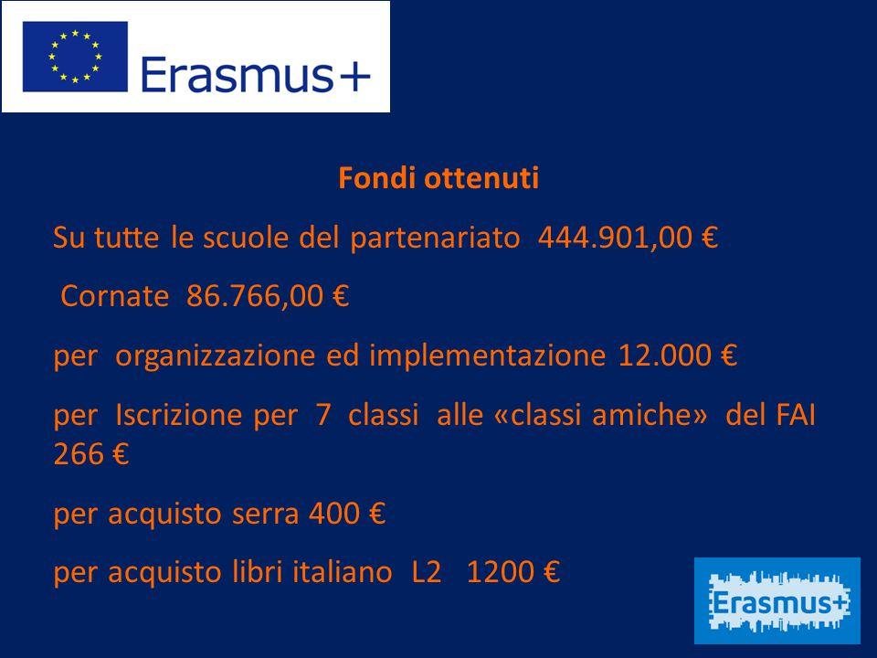 Fondi ottenuti Su tutte le scuole del partenariato 444.901,00 € Cornate 86.766,00 € per organizzazione ed implementazione 12.000 €