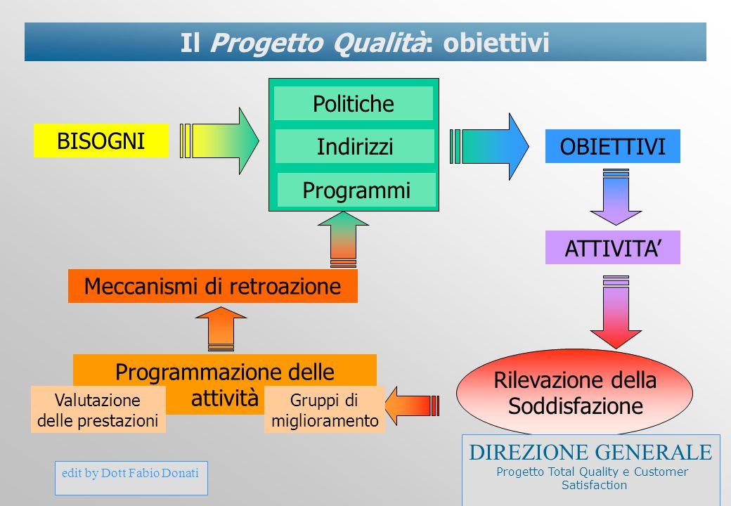 Il Progetto Qualità: obiettivi