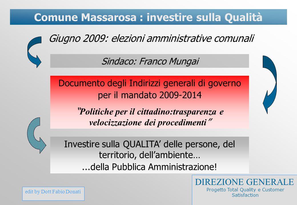 Giugno 2009: elezioni amministrative comunali
