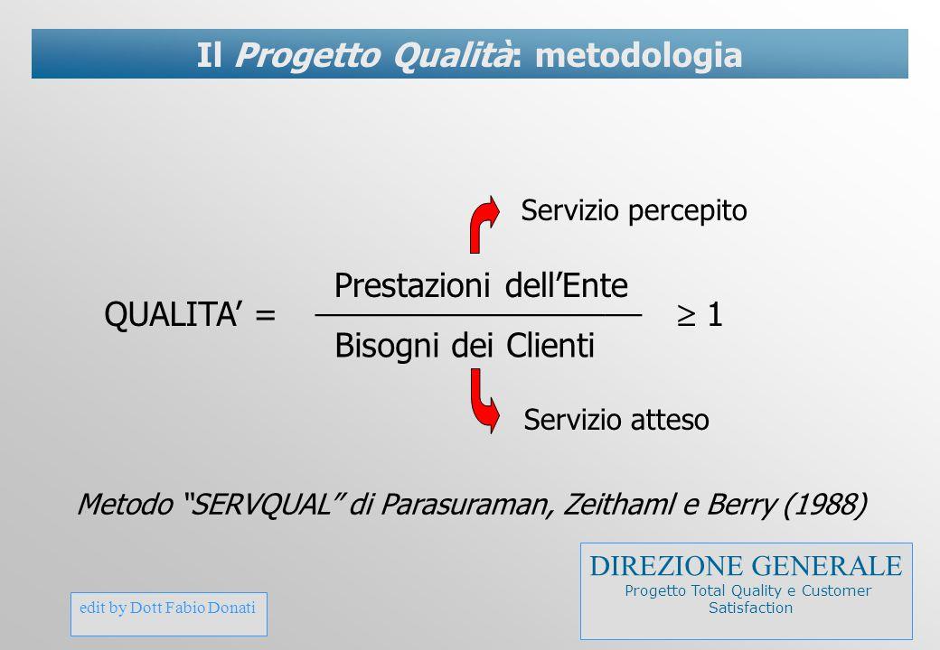 Il Progetto Qualità: metodologia