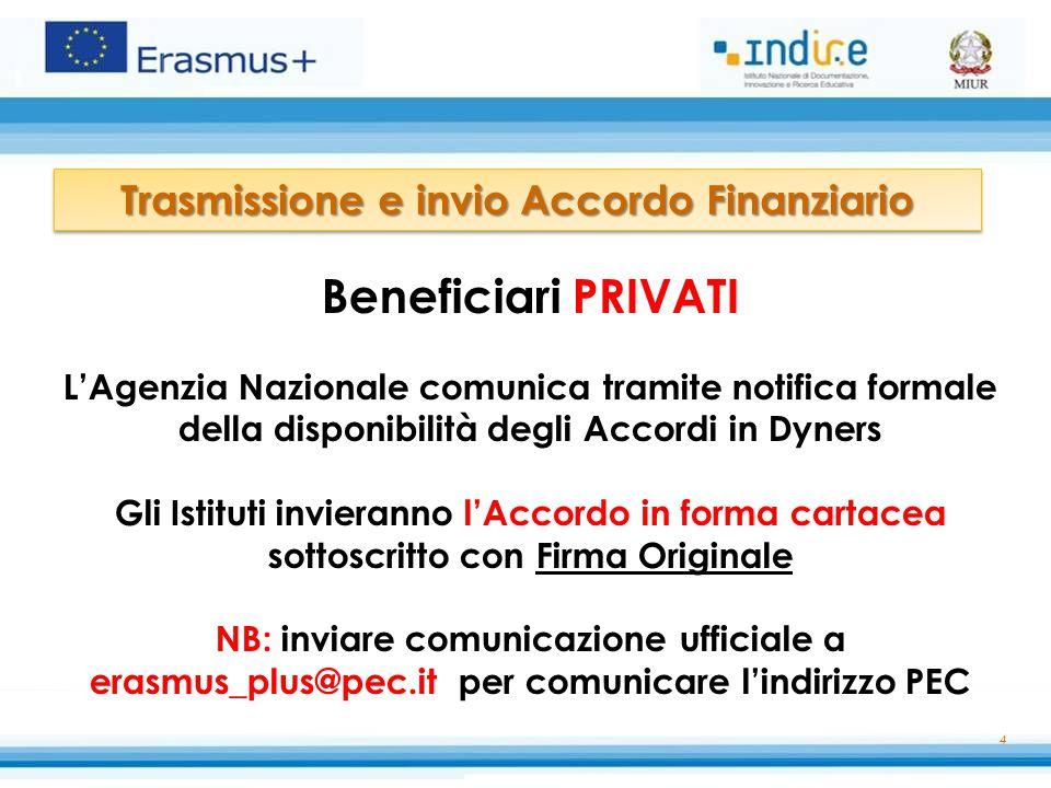 Trasmissione e invio Accordo Finanziario
