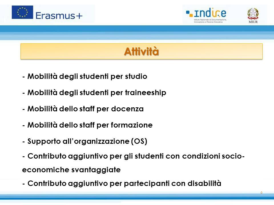 Attività Dfgfdfsd - Mobilità degli studenti per studio
