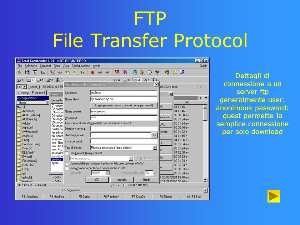 FTP File Transfer Protocol