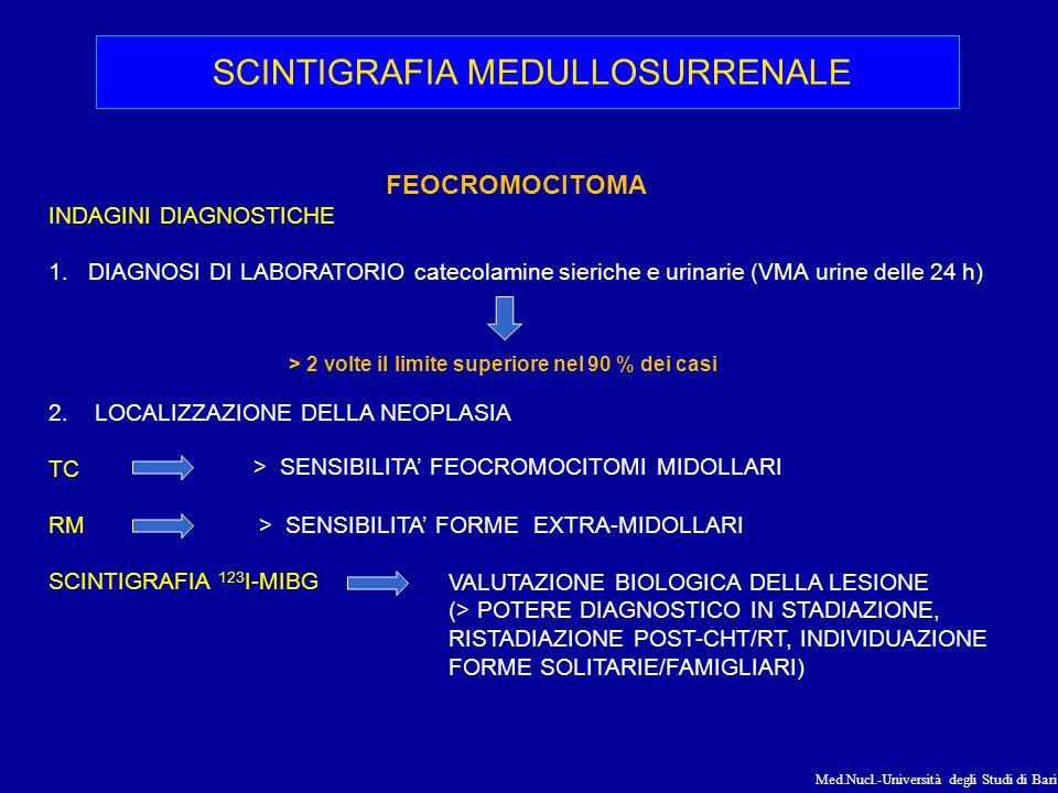 SCINTIGRAFIA MEDULLOSURRENALE