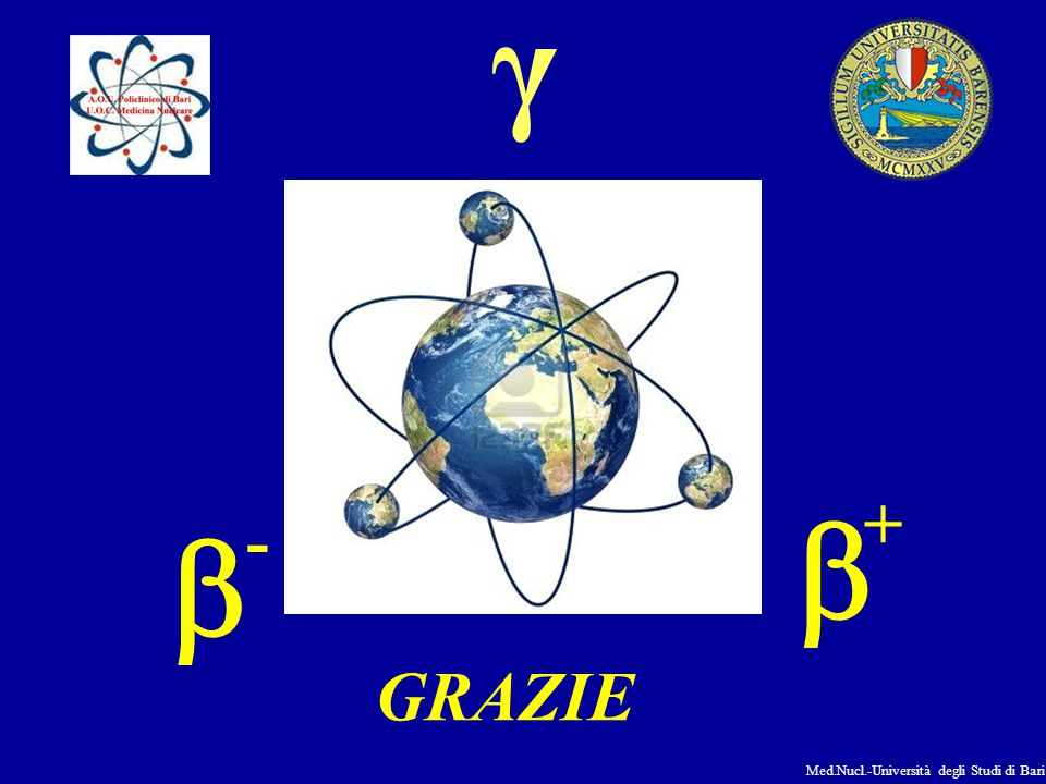 γ  +  - GRAZIE