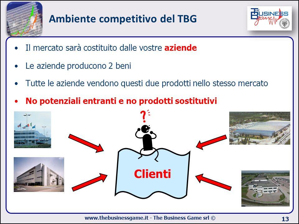 Ambiente competitivo del TBG