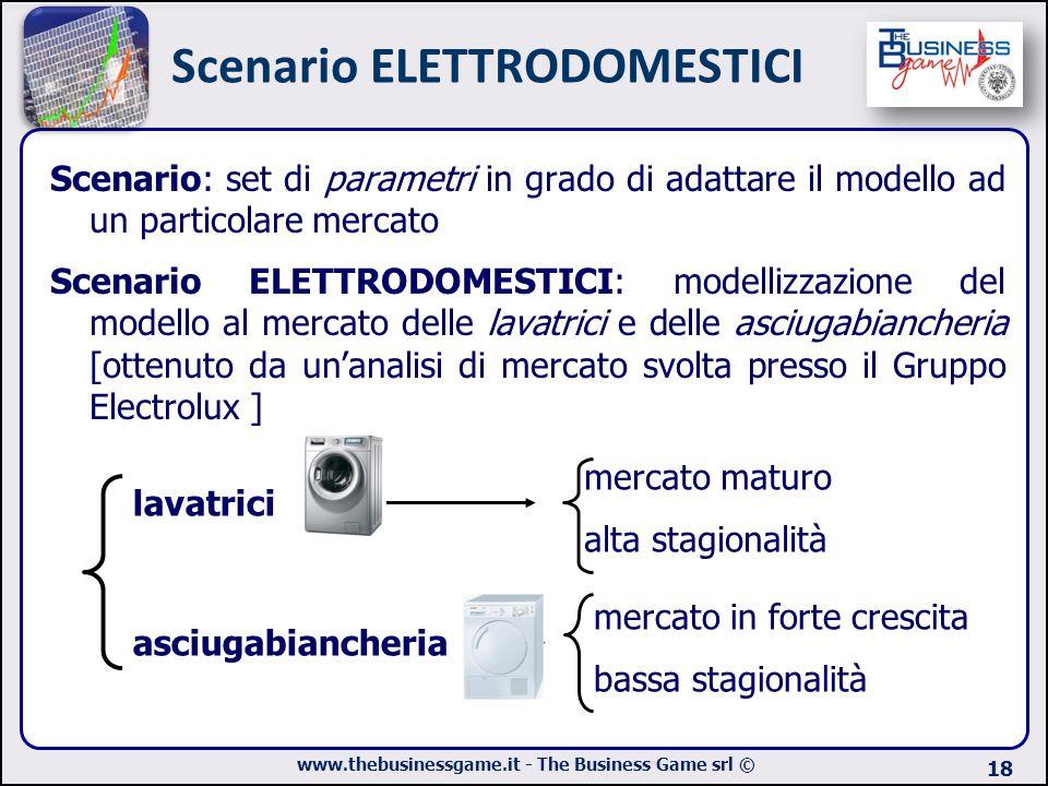 Scenario ELETTRODOMESTICI