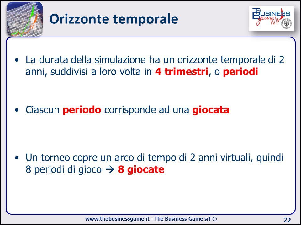 Orizzonte temporale La durata della simulazione ha un orizzonte temporale di 2 anni, suddivisi a loro volta in 4 trimestri, o periodi.