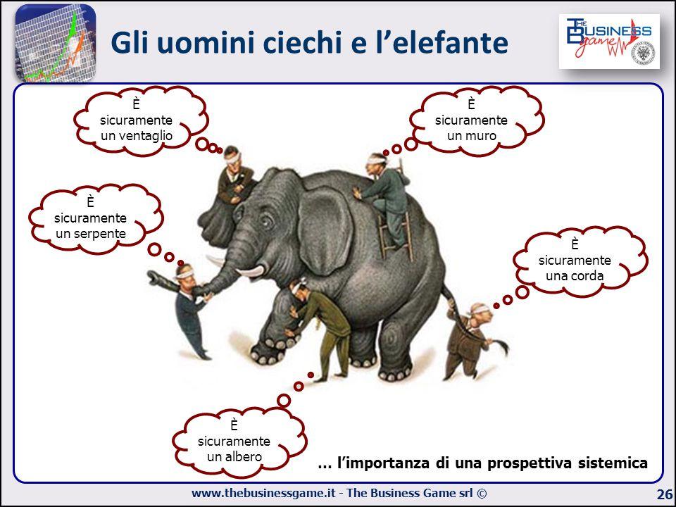 Gli uomini ciechi e l'elefante