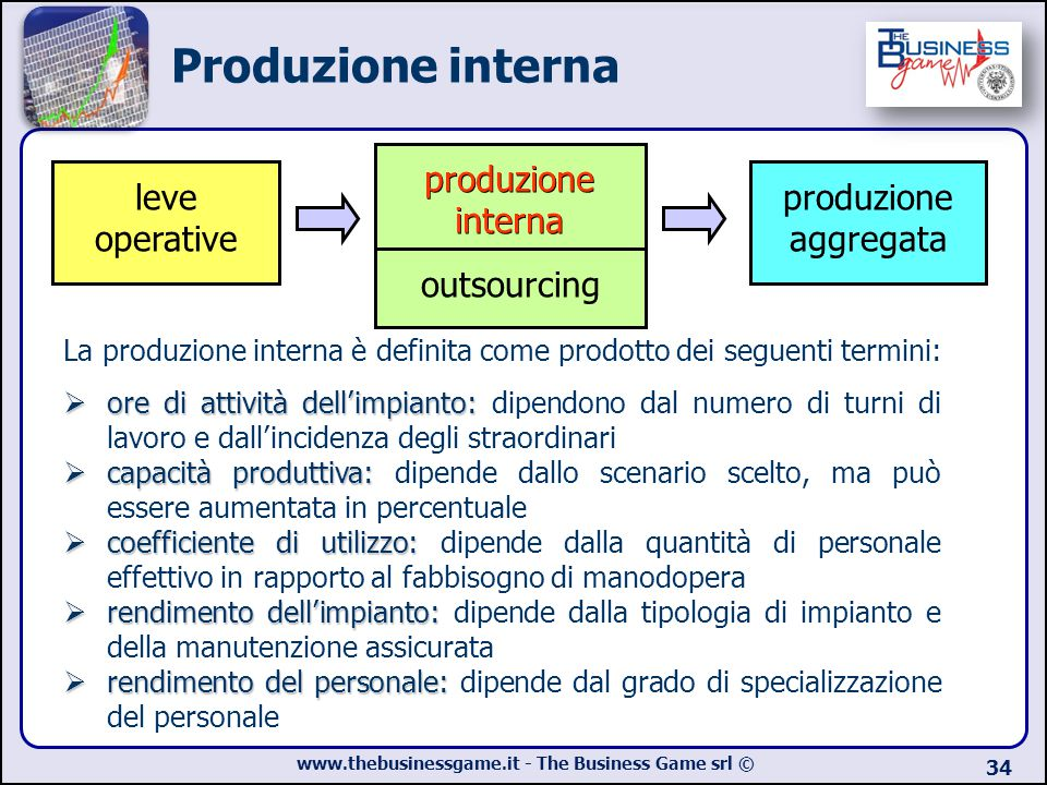 Produzione interna produzione interna outsourcing produzione interna