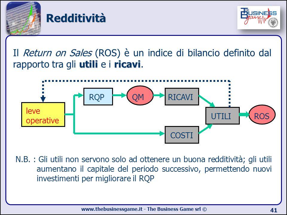 Redditività Il Return on Sales (ROS) è un indice di bilancio definito dal rapporto tra gli utili e i ricavi.