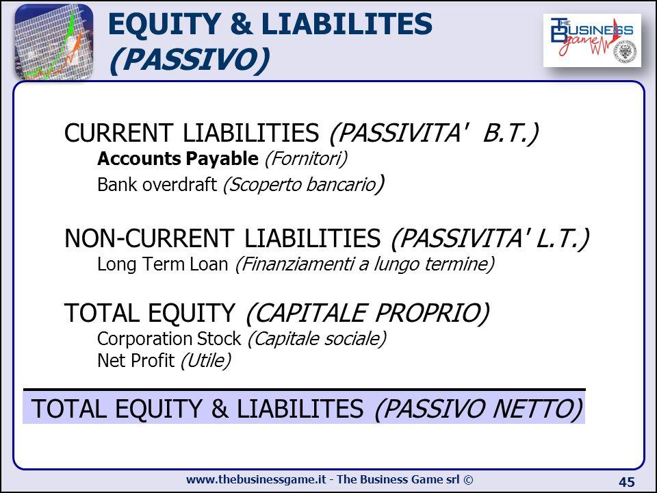 EQUITY & LIABILITES (PASSIVO)