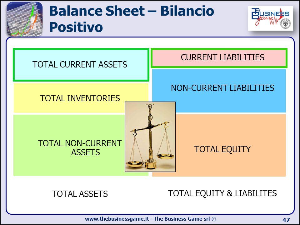Balance Sheet – Bilancio Positivo