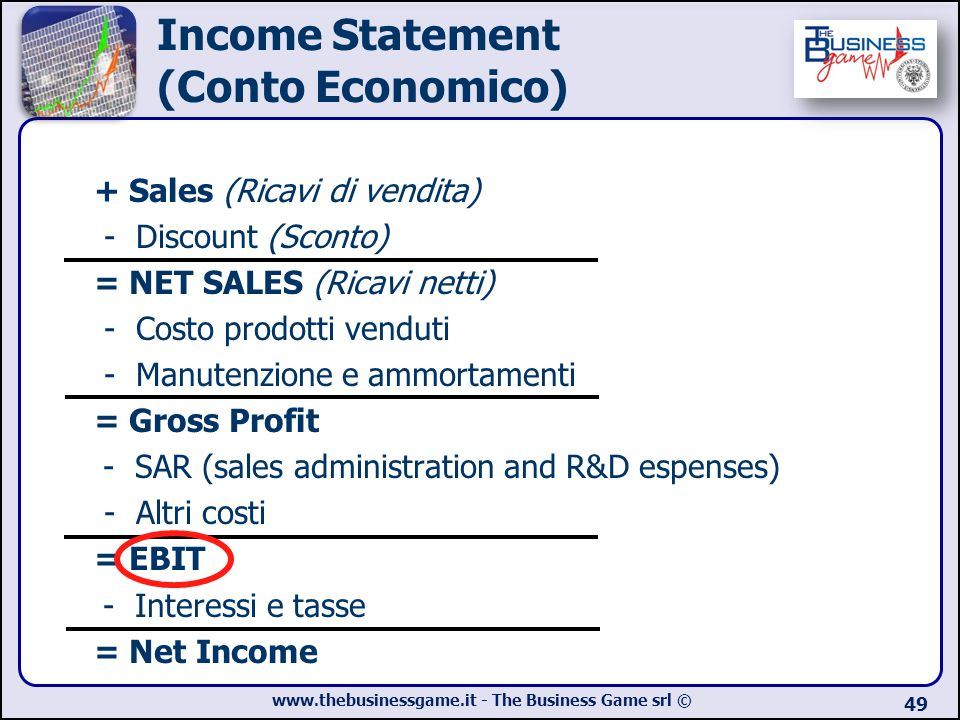 Income Statement (Conto Economico)