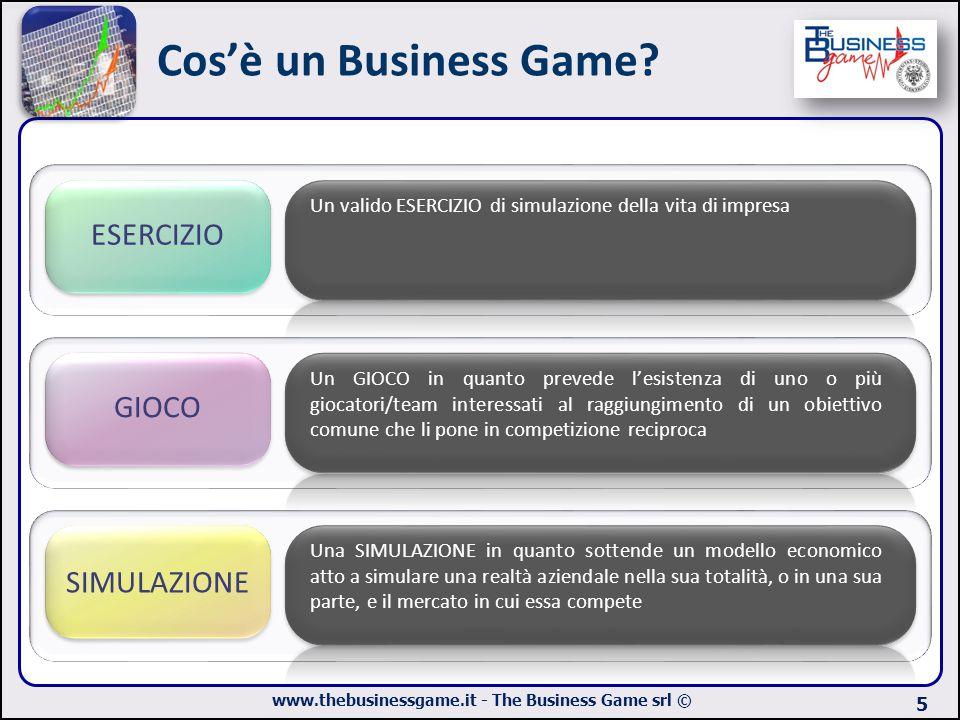 Cos'è un Business Game ESERCIZIO GIOCO SIMULAZIONE