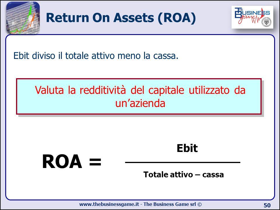 Valuta la redditività del capitale utilizzato da un'azienda