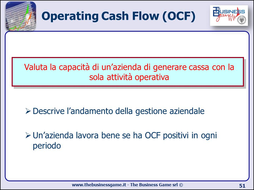 Operating Cash Flow (OCF)