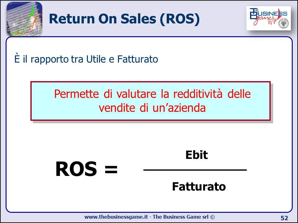 Permette di valutare la redditività delle vendite di un'azienda
