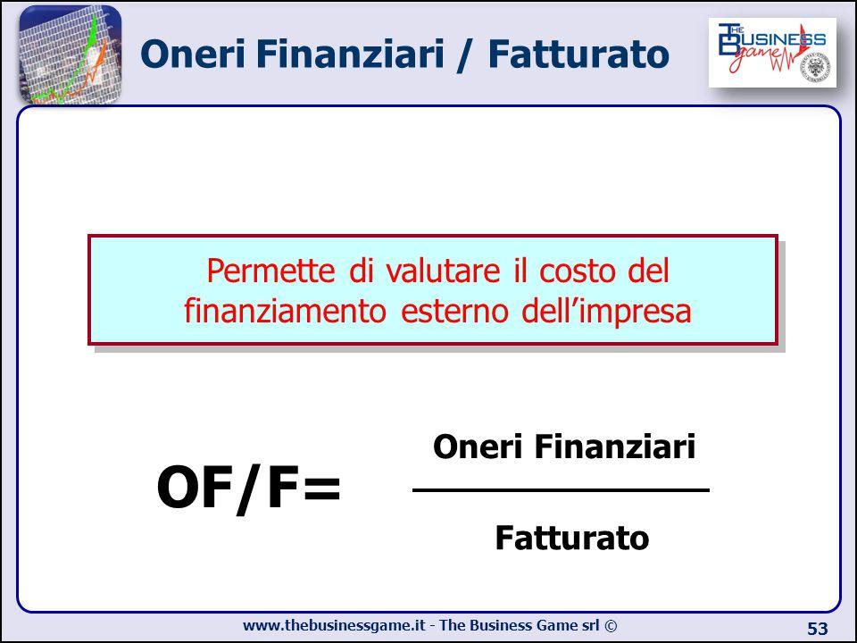 Oneri Finanziari / Fatturato