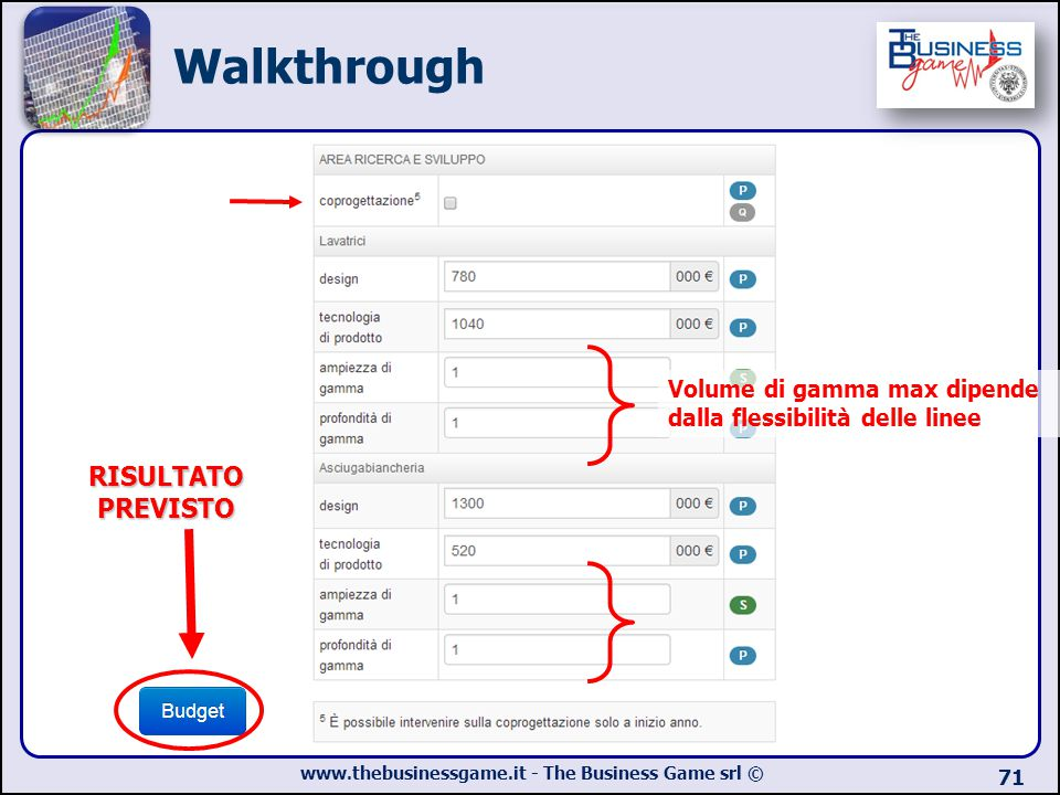 Walkthrough RISULTATO PREVISTO